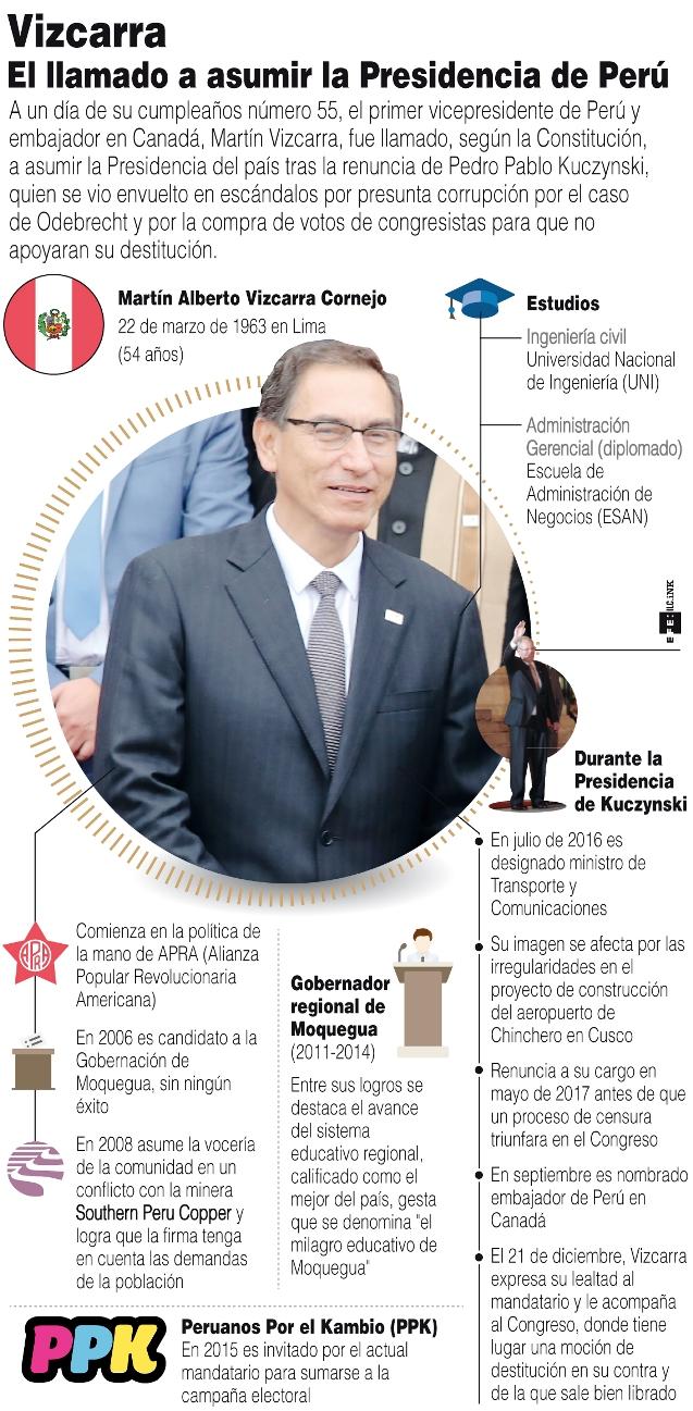 Expectativa-por-nuevo-presidente-en-Peru