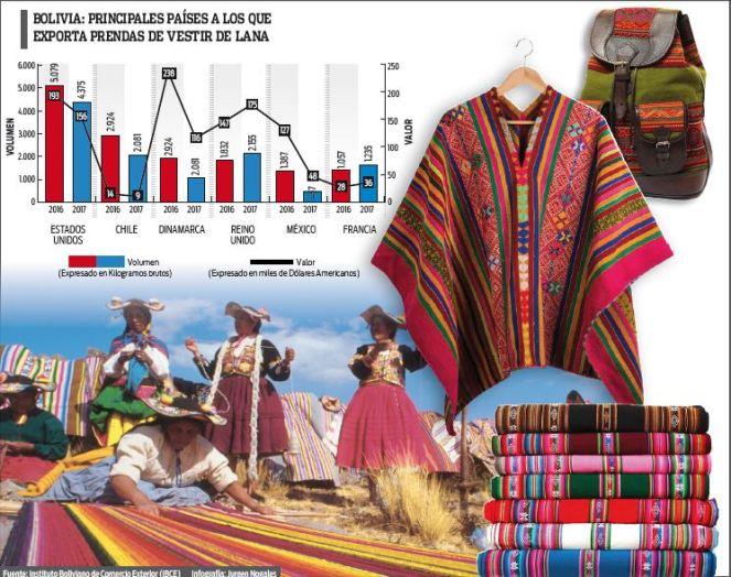 Tejidos-andinos-caen-en-crisis-por-contrabando-y-falta-de-turistas-