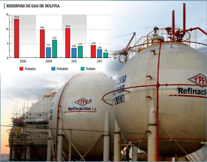 Reservas-de-gas-llegarian-a-4.48-TCF-segun-un-estudio-tecnico-independiente