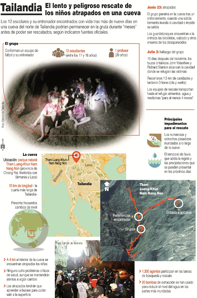 Rescate-peligroso-de-12-ninos-en-una-cueva