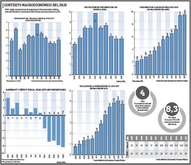 Economía, la desaceleración deja seis señales muy preocupantes
