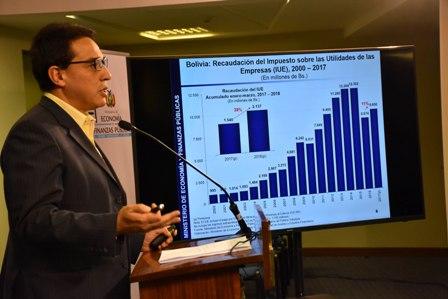 Controversia-por-datos-del-PIB-y-doble-aguinaldo