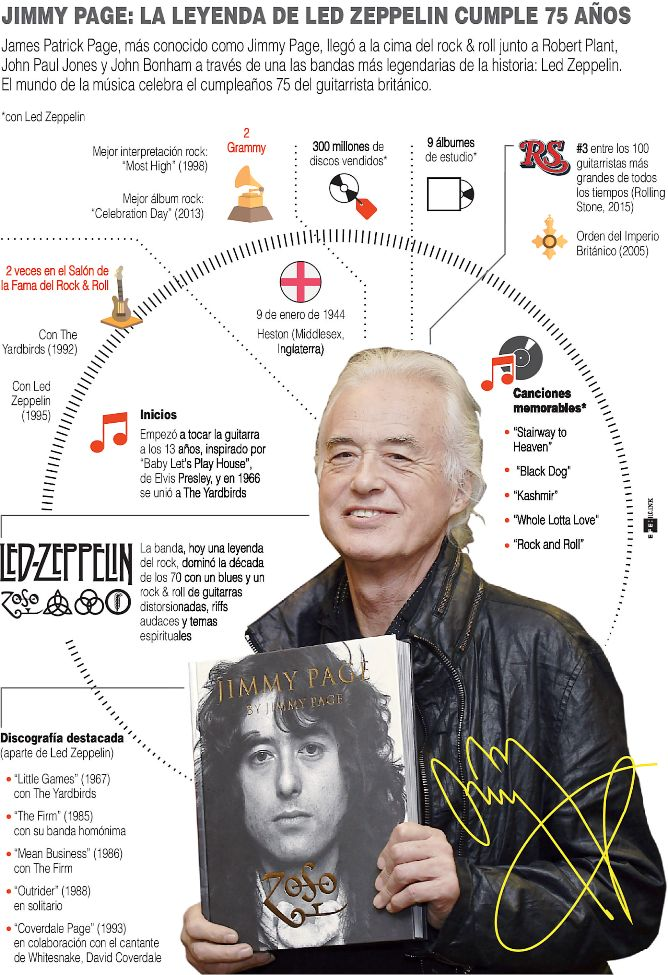 75-anos-del-virtuoso--Jimmy-Page