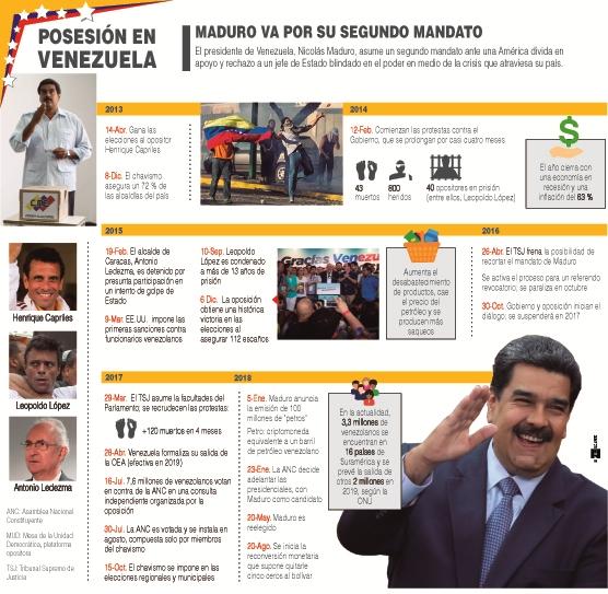 Aislado-y-en-grave-crisis,-La-OEA,-UE,-EEUU-y-Paraguay-no-lo-reconocen