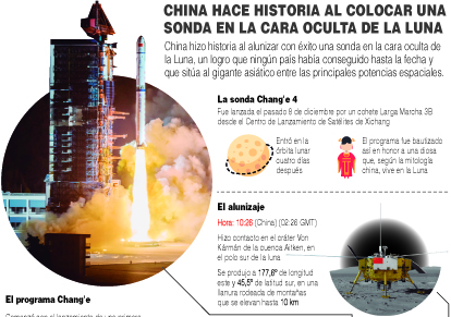 Retos-espaciales-del-mundo-en-este-siglo-