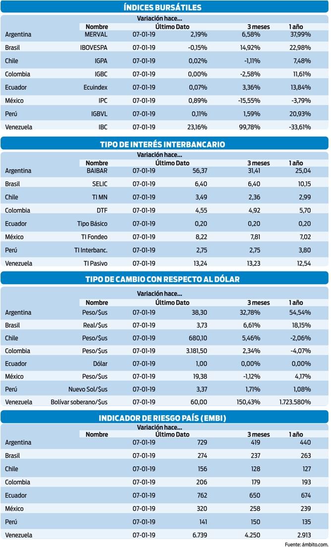 Perspectivas-de-la-economia-boliviana-para-este-2019