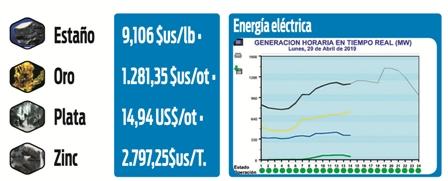 Energias-renovables-en-el-Caribe