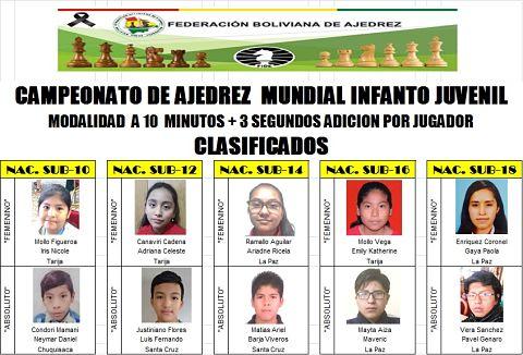 Bolivia-jugara-el-Mundial-Infanto-Juvenil-Online-de-ajedrez-desde-este-martes-hasta-el-jueves