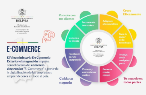 Gobierno-impulsa-consolidacion-del-comercio-electronico-a-partir-de-la-digitalizacion-de-las-MIPYMES